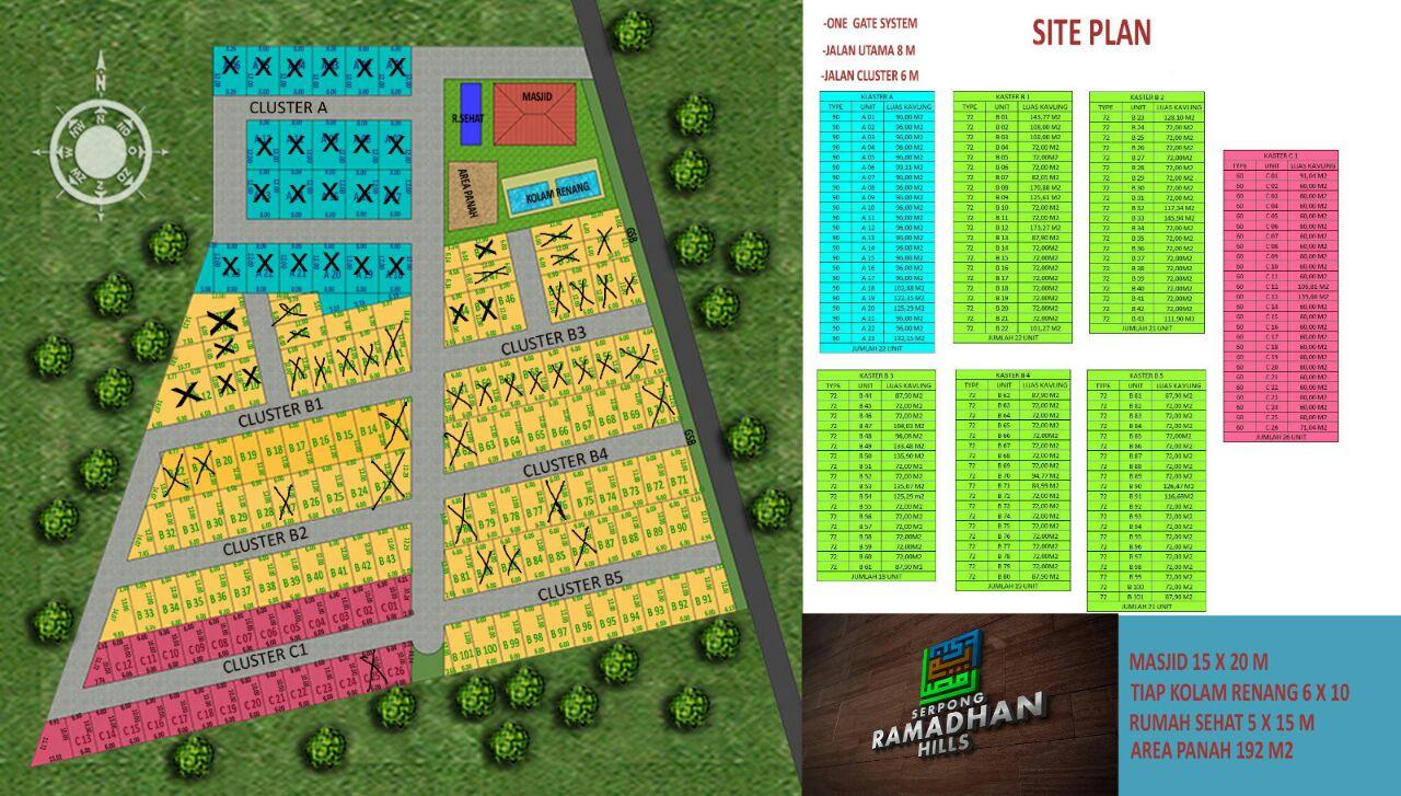 Update Serpong Ramadhan Hills 2